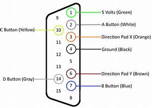 usb outlet wiring diagram bluetooth wiring diagram wiring With gameport to usb wiring diagram