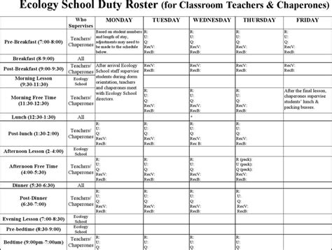 Duty Schedule Template by Generous School Roster Template Pictures Inspiration