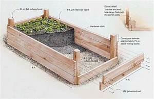 Raised Garden Bed Diagram