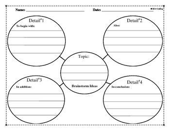 writing brainstorming ideas graphic organizer graphic