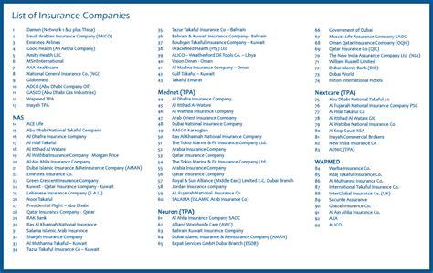 Health Insurance Providers  Gulf International Cancer Center