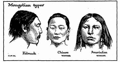 Races Types Humans Different Species Mongolian Neanderthals