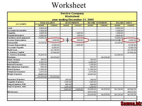 accounting worksheet homeschooldressagecom