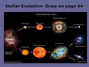 Galaxies nebulae stars notes