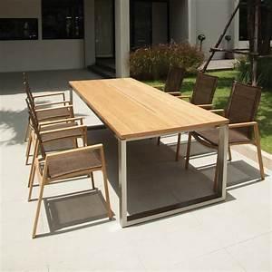 Table Teck Jardin : table de jardin en teck mod le ald a ~ Teatrodelosmanantiales.com Idées de Décoration