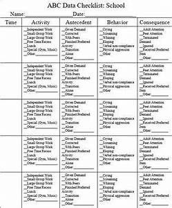 Consequence Chart For Classroom Abc Data Sheets School Behavior Chart Data Collection