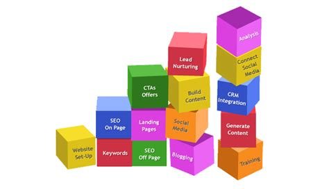 Search Engine Optimization Packages - search engine optimization packages seo pricing seo plan