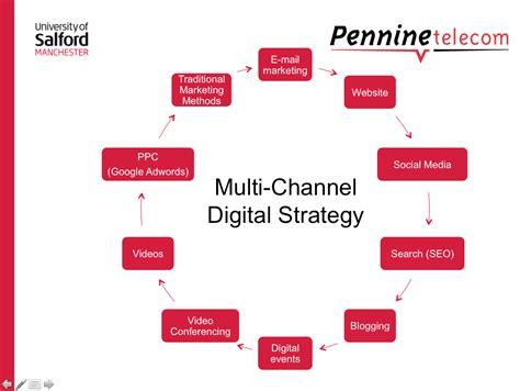 School Of Digital Marketing by Passing On The Digital Marketing Strategy Baton