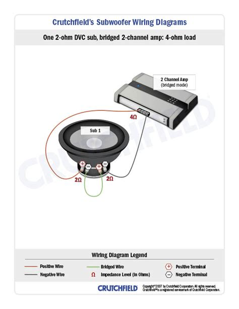 Crutchfield Subwoofer Wiring Diagram 8ohm by Subwoofer Wiring Diagrams How To Wire Your Subs