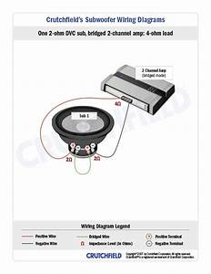 What Is A Bridged Wire For A Subwoofer