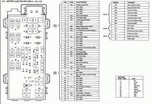 2002 Ford Ranger Fuse Box Diagram