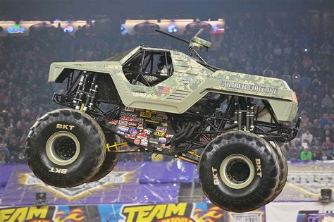 how long does monster truck jam last best battery brand nimh only