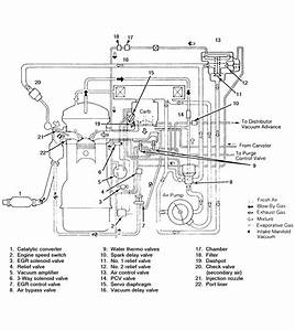 1991 Mazda B2200 Engine Diagram