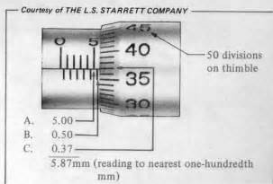 What Not To Do Laboratory Worksheet Answers Reading Micrometers 7 Metric Micrometers