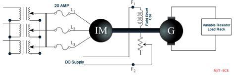 ece  lab  load tests    phase induction motor  measurement   inrush current