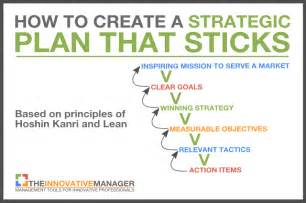 Strategy Template Excel How To Create A Strategic Plan That Sticks And Isn 39 T Forgotten About A Week Later The