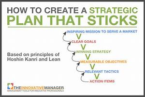 how to create a strategic plan that sticks and isn39t With creating a strategic plan template