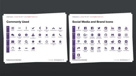 bootstrap glyphicons fontawesome bqs feature