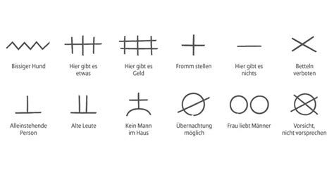einbrecher zeichen steine gaunerzinken geheimzeichen f 252 r einbrecher oder mythos