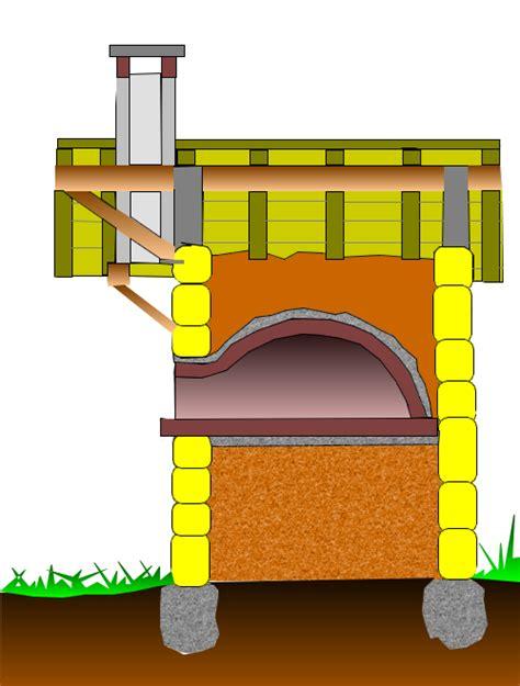 construction d un four 224 bois au jardin avec plans