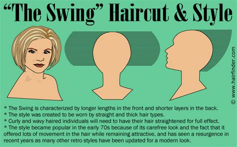 How To Create The Swing Hair Style