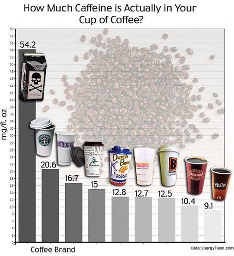 Death Wish Coffee, Worlds Strongest Coffee?   Sidewalks Chalk