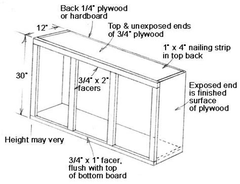 cabinet making plans free woodworking build kitchen cabinets plans diy pdf download