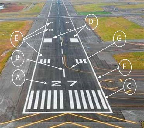 Runway Markings - AVweb