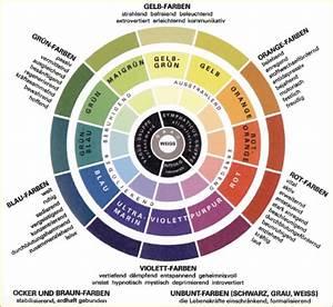 Wirkung Von Farben In Räumen : die richtigen stoffe farben ~ Lizthompson.info Haus und Dekorationen