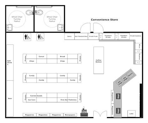 Kitchen Island Electrical Outlet - convenience store layout