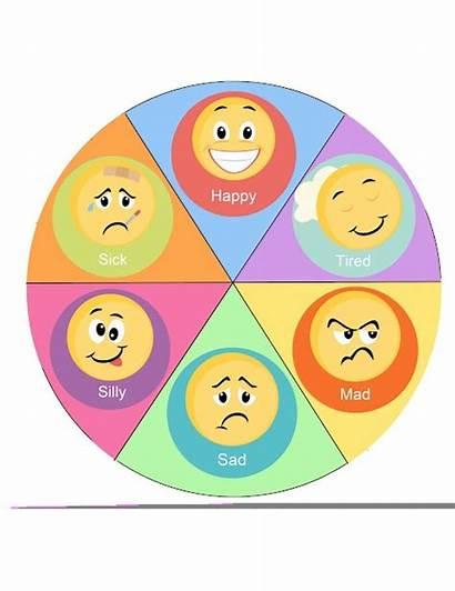 Feelings Weather Emotions Wheel Chart Feeling Preschool