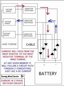 Wiring Loss In 3 Phase Wind Systems
