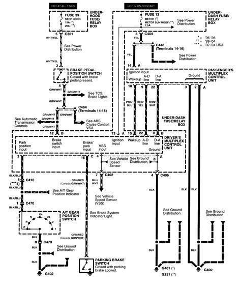 04 Rsx Fuse Diagram by 06 Acura Rsx Fuse Box Diagram Wiring Diagram Database