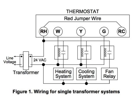 honeywell l4064b combination fan and limit how to the temperatures and limits
