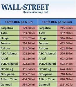 Groupama Pret Auto : topul celor mai ieftine asigurari rca pentru logan ~ Medecine-chirurgie-esthetiques.com Avis de Voitures