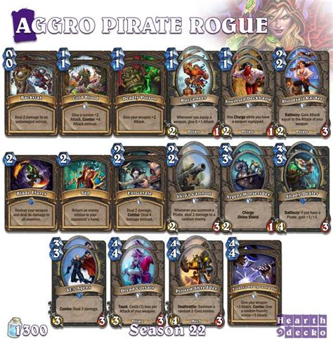 Hearthstone Starter Decks Rogue by 17 Best Ideas About Hearthstone Rogue On Rogue
