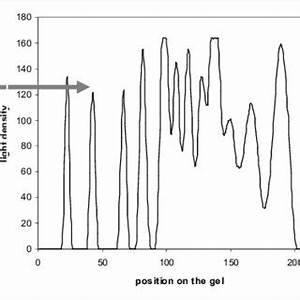 Diagram Of Megaesophagus : megaesophagus in lmna hg c download scientific diagram ~ A.2002-acura-tl-radio.info Haus und Dekorationen
