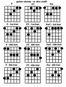guitar chord f 2015confession With guitar chords chords chart