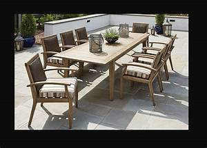 Patio Dining Furniture Central Florida