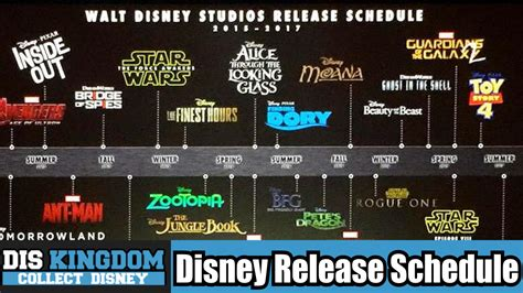 disneys release schedule including star wars