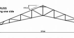 steel scissor truss with overhang steel buildings and With truss diagram parts of a truss pictures to pin on pinterest