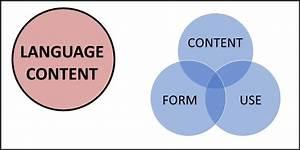 Language Content