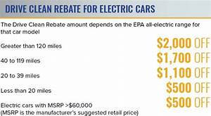 In an ideal world, this is how electric-car tax credits ...