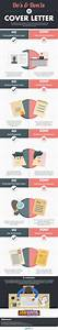 cover letter do39s and don39ts for job seekers infographic With dos and don ts of cover letters