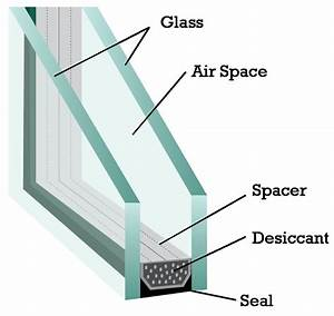 Replace Broken Glass With Insulated Panels