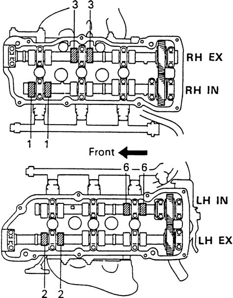 1998 Saturn SL2 1.9L MFI DOHC 4cyl   Repair Guides