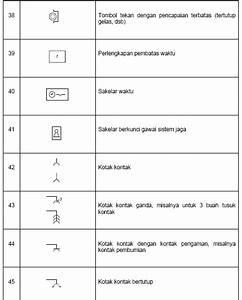 126 Simbol