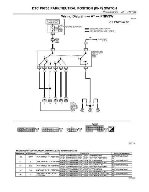 repair guides automatic transaxle 2001 dtc p0705