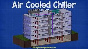 Chillers  Ahu  Rtu How They Work