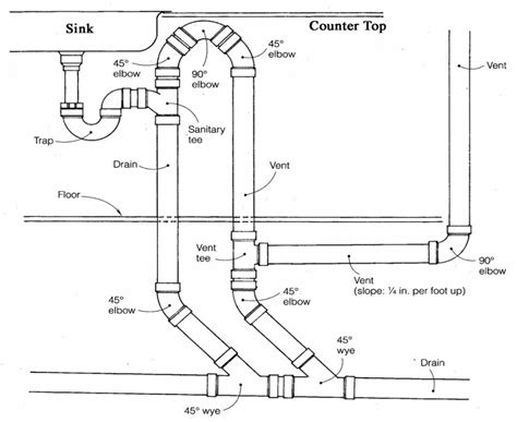 Height Of Drain For Bathroom Sink by Bathroom Sink Drain In Height